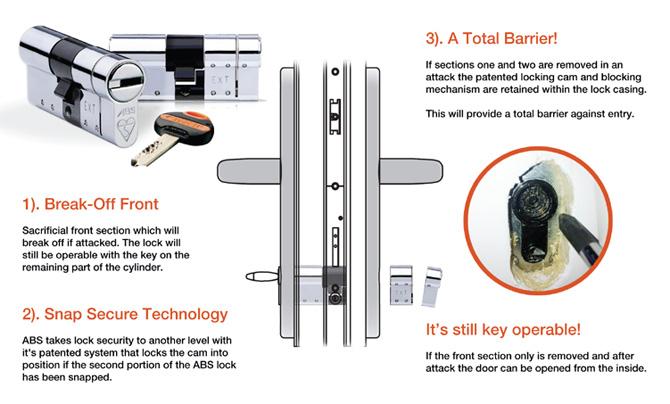 yale lock fitting instructions