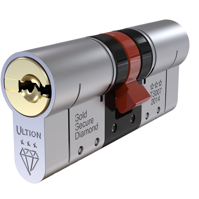 Why Is The Ultion Euro Cylinder Is A 3 Star Plus Lock